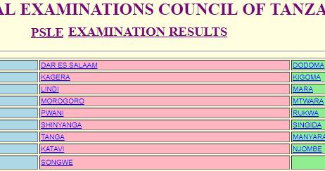 Photo of Matokeo ya darasa la saba 2019 – NECTA PSLE Results 2019